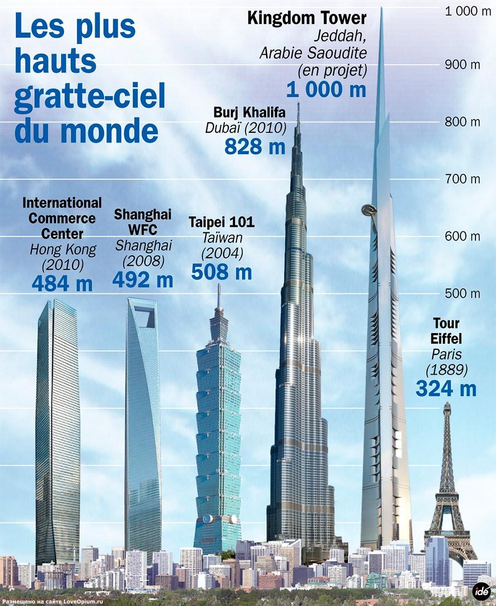 самый высокий дом в дубай сколько этажей