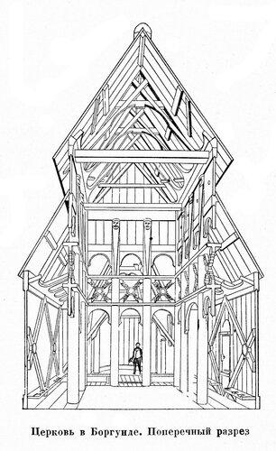 Церковь в Боргунде, разрез