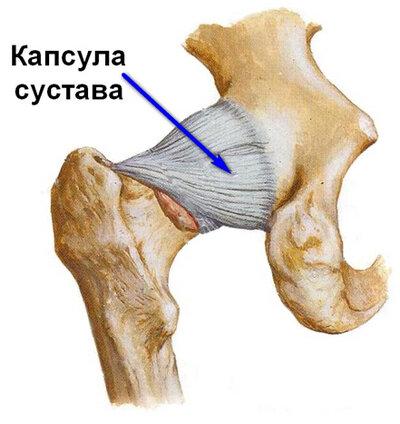 Боль в суставах на ногах при падении