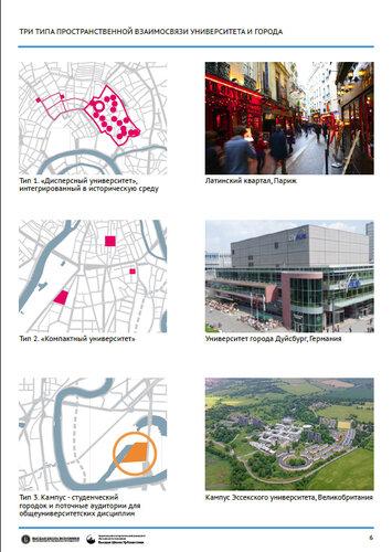 Три типа университетских зданий в городской среде