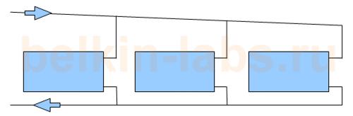 Схема ветви системы отопления