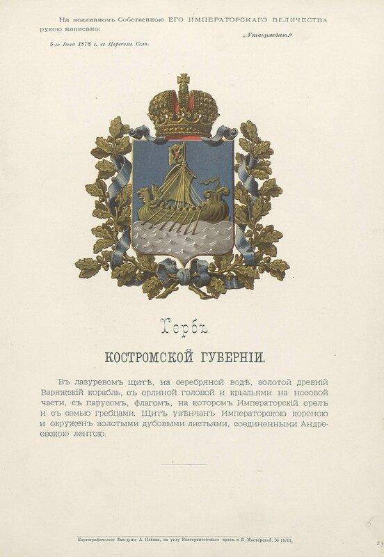 Костромская губерния 1880 год