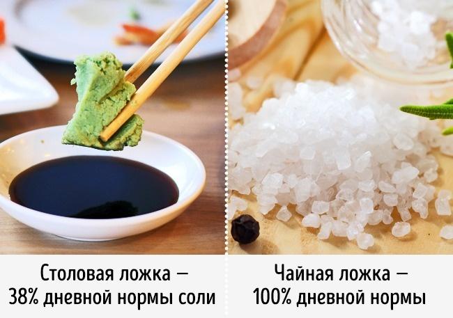 © kung_mangkorn / depositphotos.com  © tycoon / depositphotos.com  Заменять соевым соусо