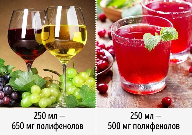 © belchonock / depositphotos.com  © Nitrub / depositphotos.com  Один измифов оправильн