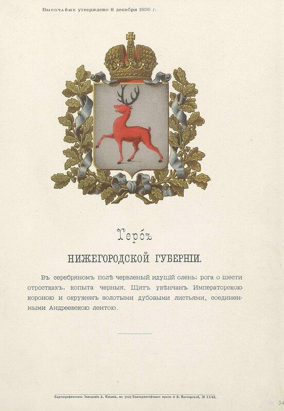 Нижегородская губерния 1880 год