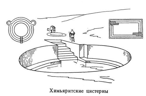 Химьяритские цистерны, круглый и прямоугольный планы, схематичная реконструкция