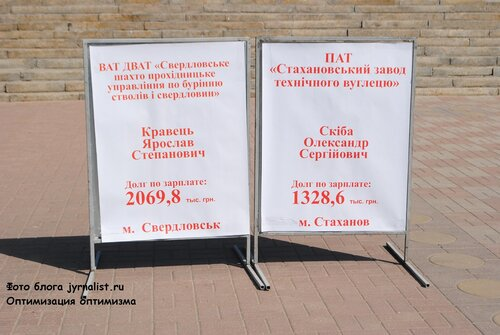 Первомаяская декмонстрация в луганске или как коммунисты отмечали день солидарности трудящихся