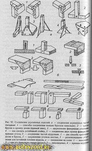 соединение деревянных изделий