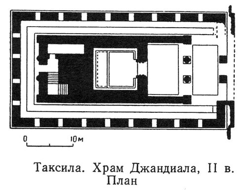 Храм Джандиала в Таксиле, план