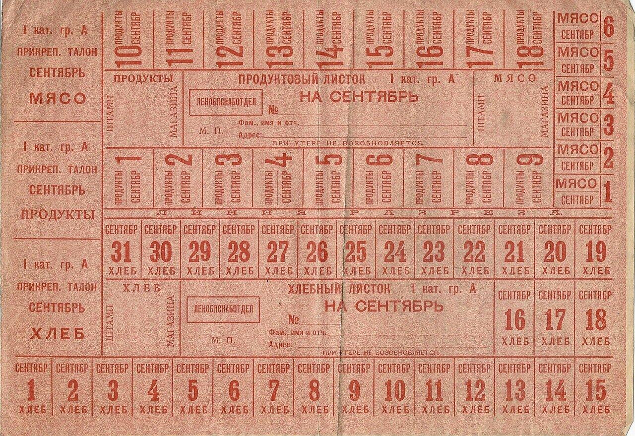 Продуктовые карточки, 1933 г