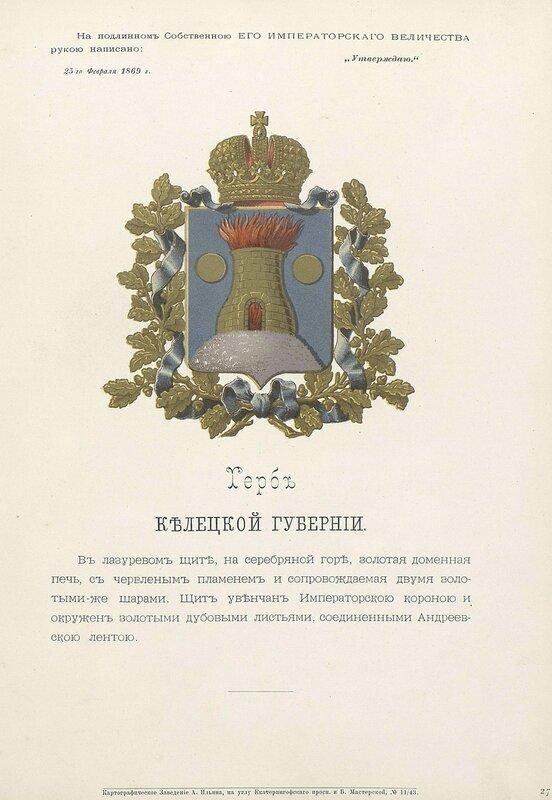 Келецкая губерния 1880 год