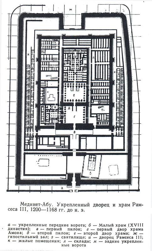 Дворец и храм Рамсесса III в