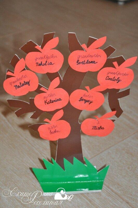 Как сделать своими руками дерево семьи