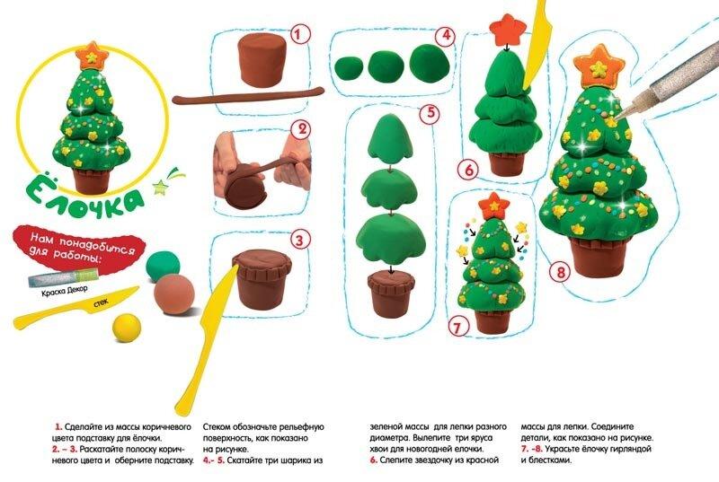Как сделать из пластилина на новый год картинки