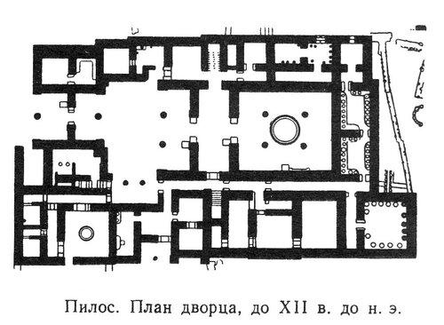 Дворец в Пилосе, план