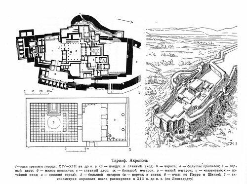 Акрополь микенского Тиринфа, аксонометрия