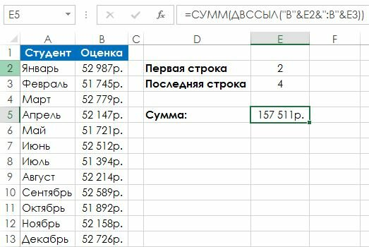 Рис. 124.1. Для суммирования предоставленных пользователем строк применяется функция
