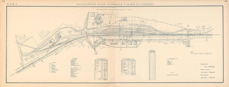 1908_Moskovsk_okr_doroga_sxema1.jpg