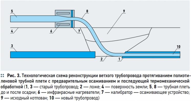 Задвижка клиновая с выдвижным шпинделем, ромбовидная