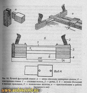 самодельный ручной инструмент