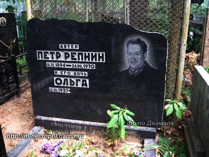 Петр Репнин