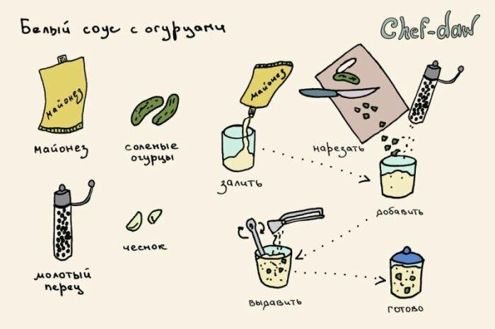 Быстрые рецепты для молодых мам