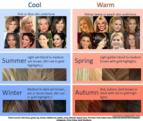 Весна лето осень зима фото