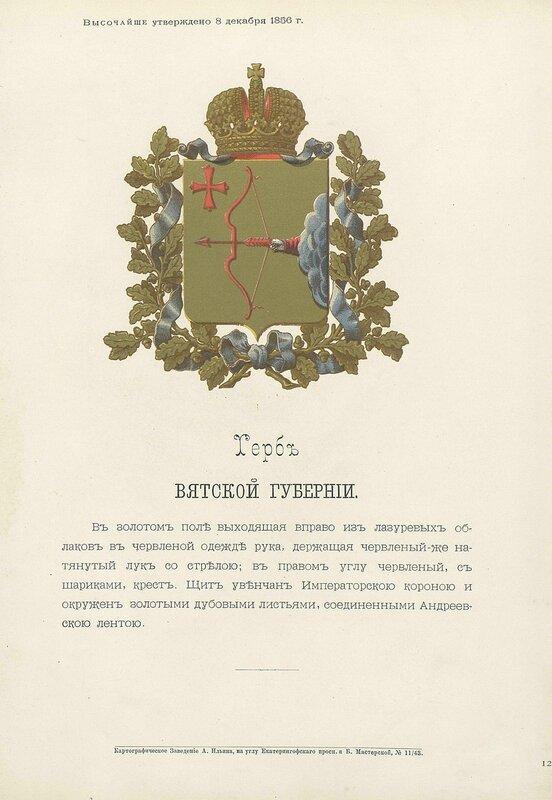 Вятская губерния 1880 год