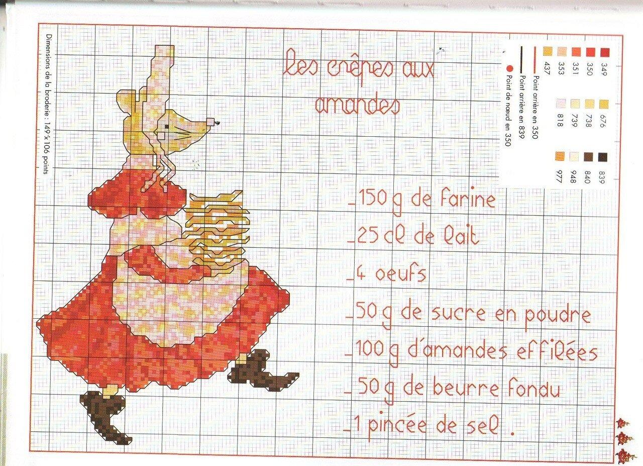 Весёлая вышивка ( схемы для вышивания крестиком ) - Рукодельница, вышивка