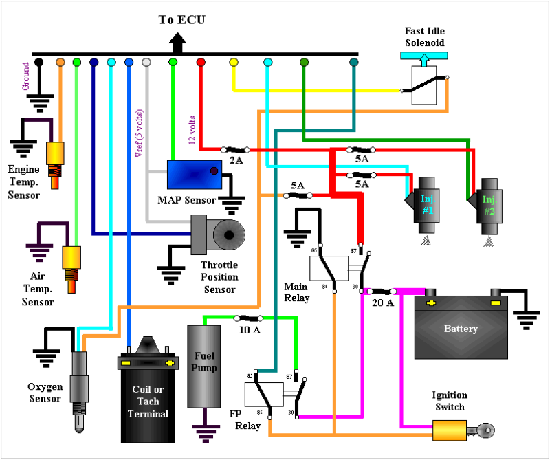 Электроника и датчики схемы