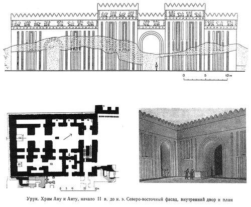 Храм Ану и Анту в Уруке, чертежи
