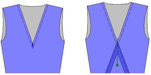 Обработать в образный вырез в платье