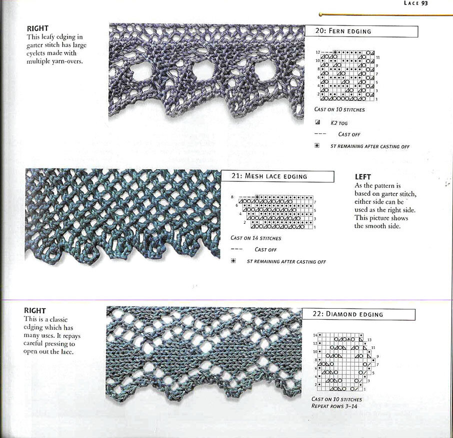 Вязание каймы для шалей на спицах 24