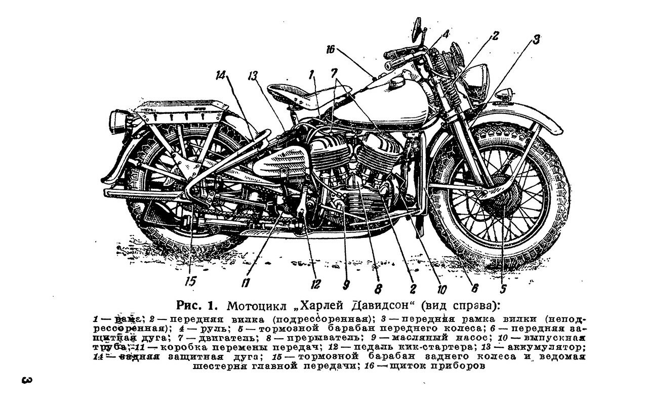 можно детали мотоцикла с картинками такого, даже