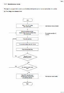 service - Инструкции (Service Manual, UM, PC) фирмы Mita Kyocera - Страница 2 0_13836e_4a96ecf7_orig