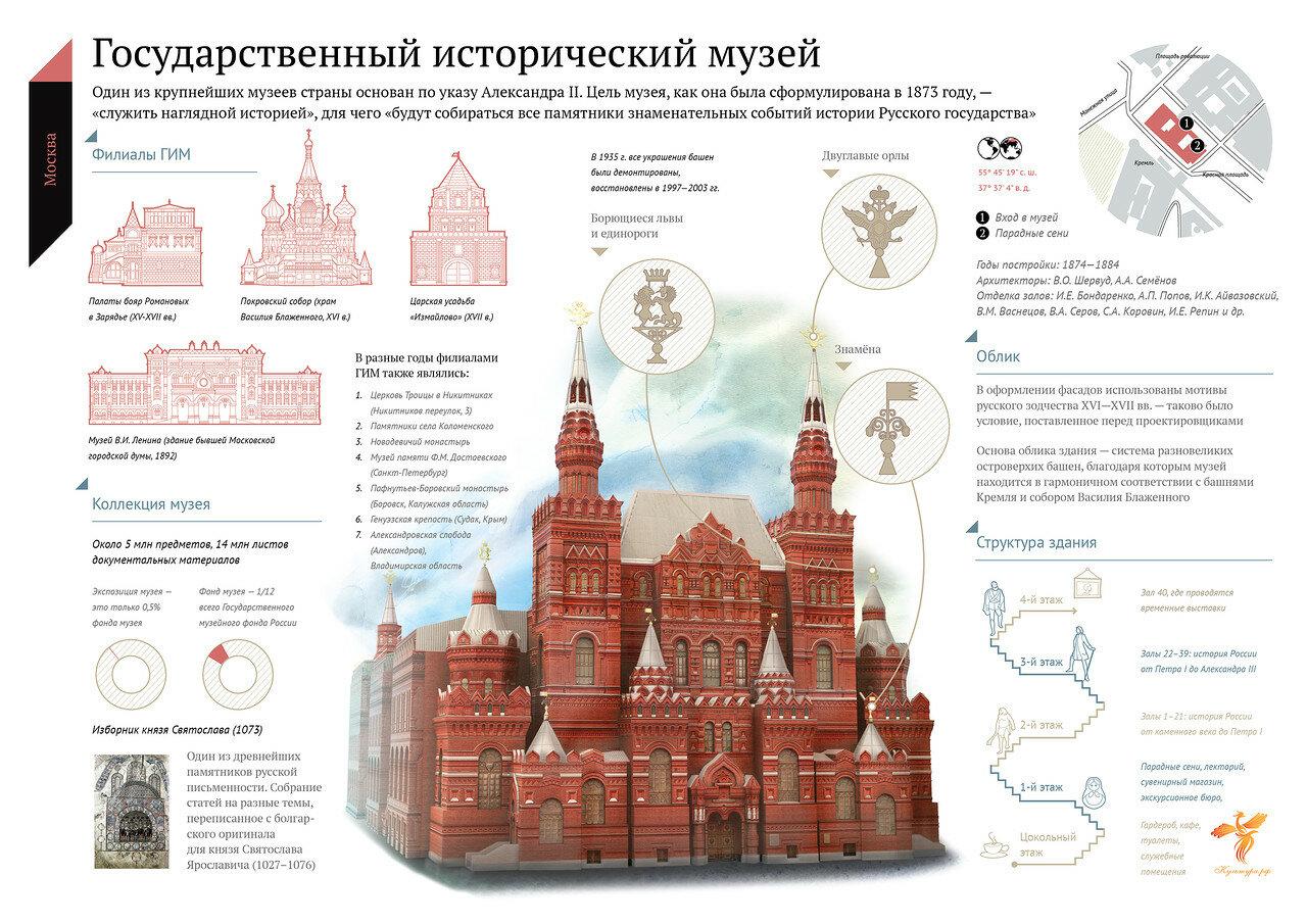 11_Istoricheskiy_muzey (new)