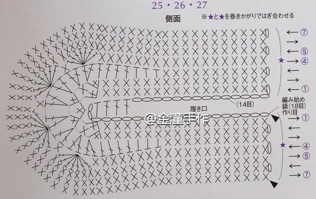 Схема вязания. Детские носочки «Кошачьи лапки»