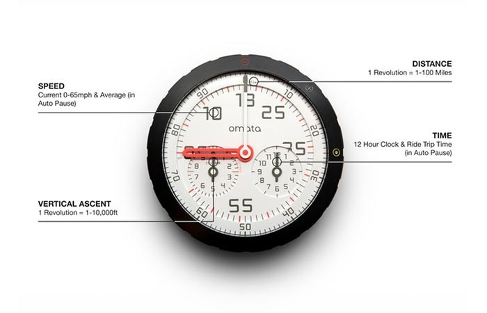 Показывать скорость движения, количество оборотов и некоторые другие показатели OMATA One будет при