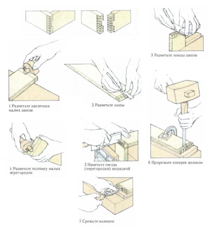 процесс изготовления декоративного соединения ласточкин хвост