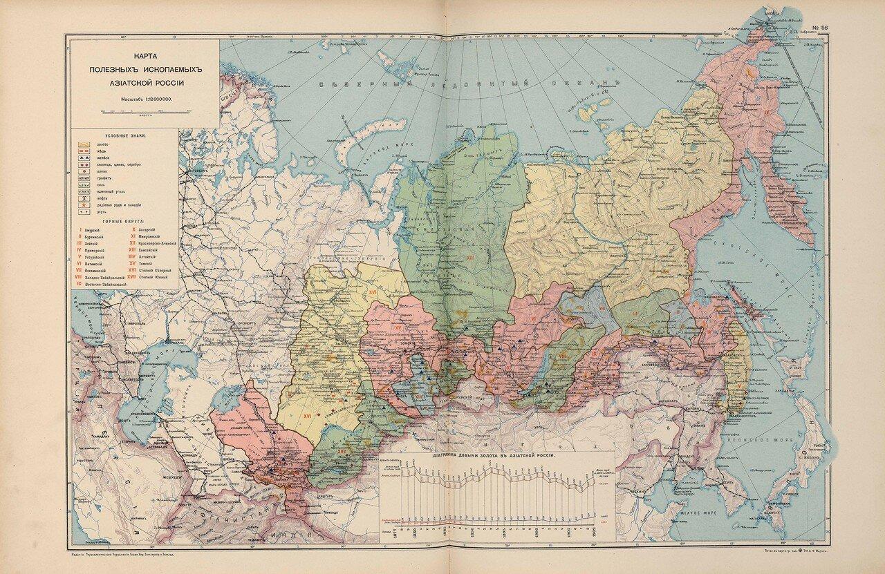 47. Карта полезных ископаемых Азиатской России