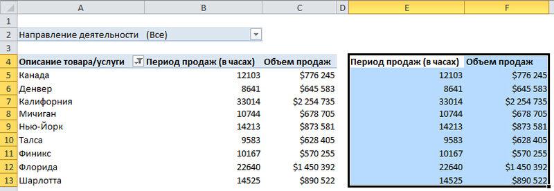 Рис. 6.22. Скопируйте формулу и вставьте ее в блок данных необходимого размера