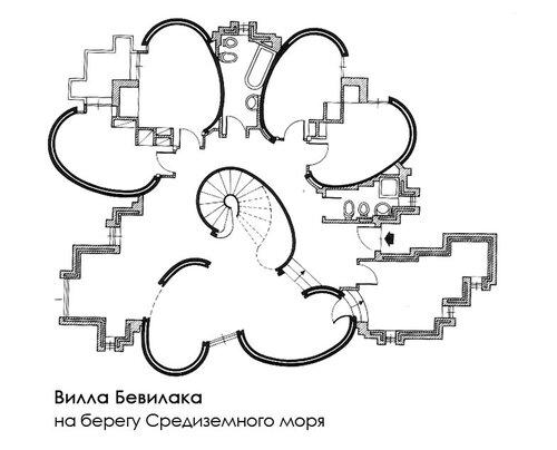 Вилла Бевилака / Casa Bevilacqua, план