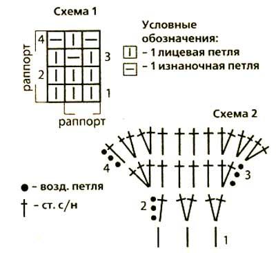 ШАПОЧКА С ЦВЕТОЧНЫМ МОТИВОМ схема вязания.  00911.
