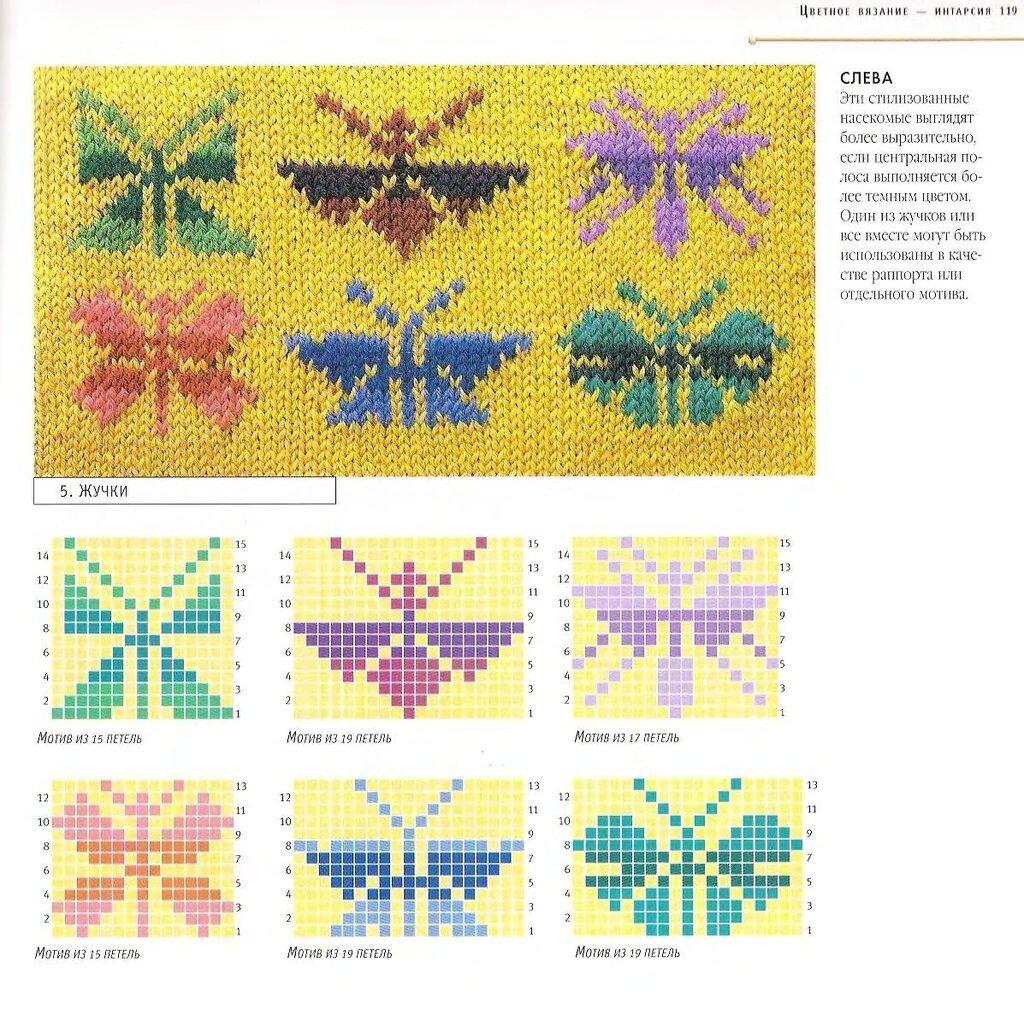 Цветные рисунки для вязания на спицах