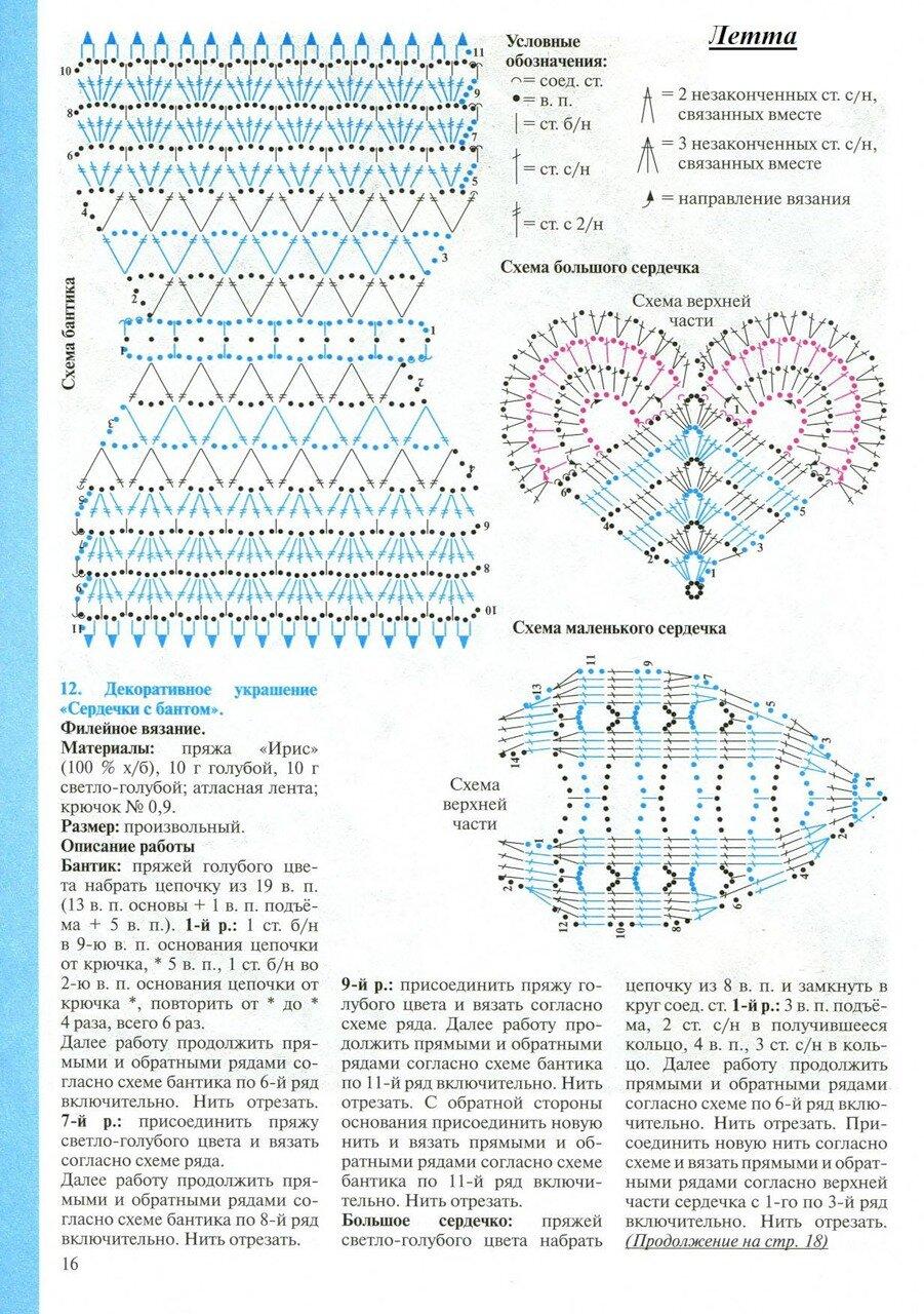 Вязание крючком схемы рядов