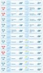 Погода в Йошкар-Оле