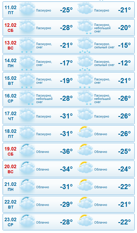 Погода на 2 недели йошкар-ола