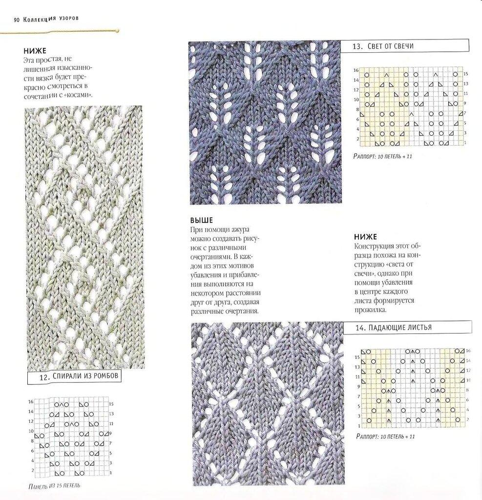 Вязание на спицах ромбы ажурные схемы