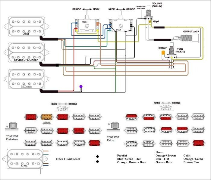 ibanez rg120 wiring diagram - Wiring Diagram Virtual Fretboard on