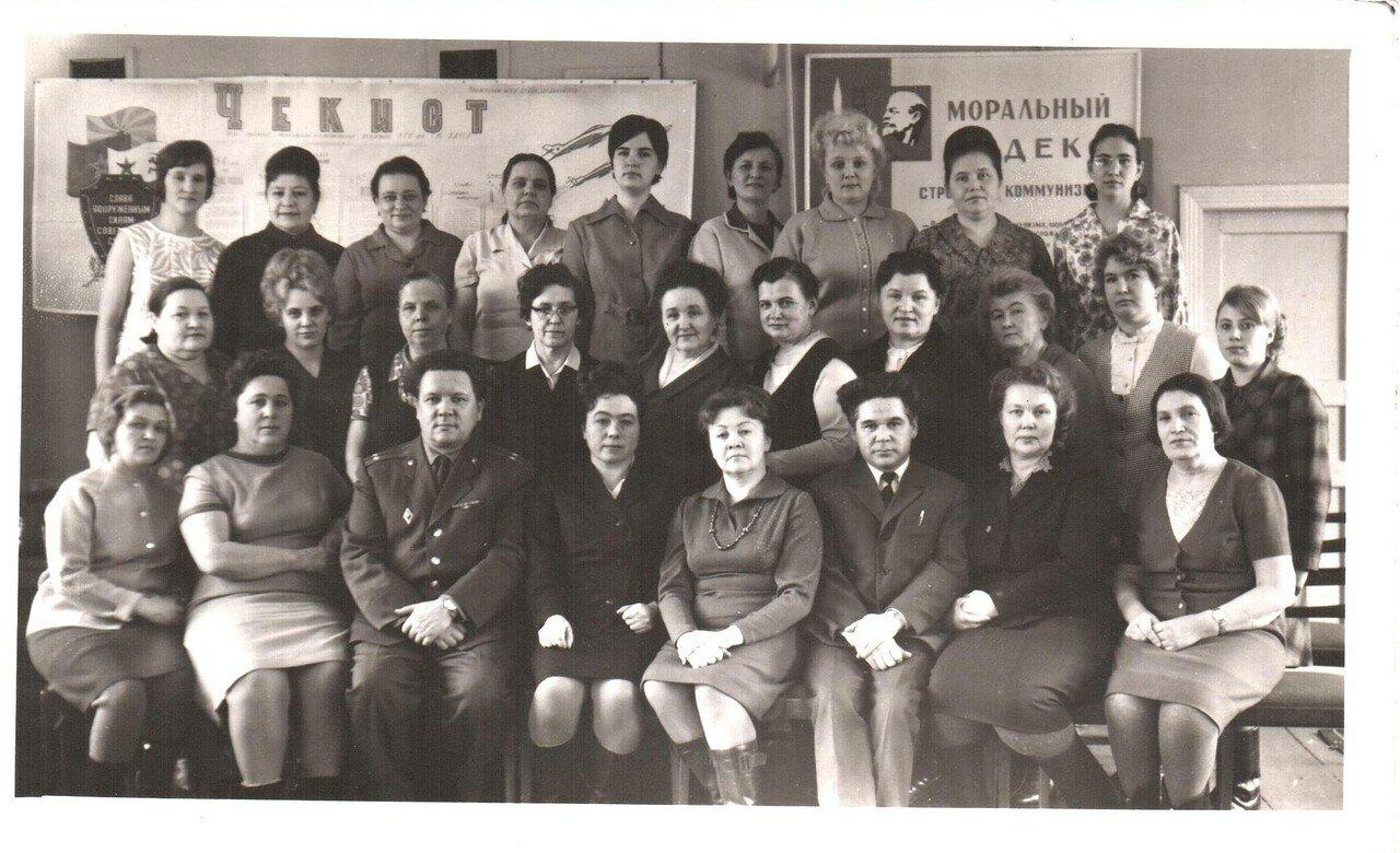 1980-е. Работники КГБ